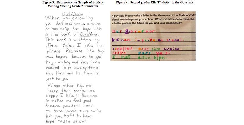 writing samples for fourth grade