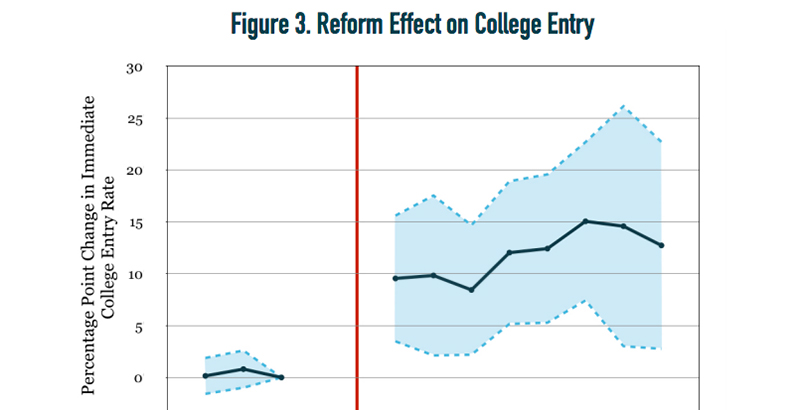 With Reunification New Orleans Becomes >> In The Aftermath Of Katrina Inspired School Reforms Report Shows