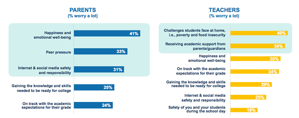 What S In A Report Card Depends On Who You Ask New Report