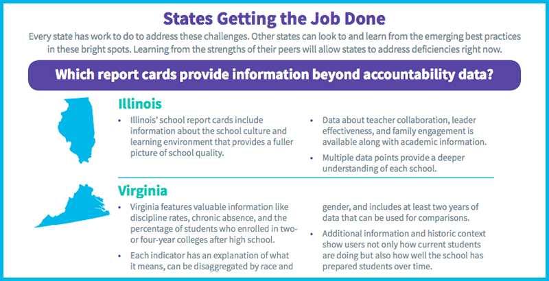 How Do We Show Students Who They Could >> Analysis New Dqc Review Shows Most State School Report Cards