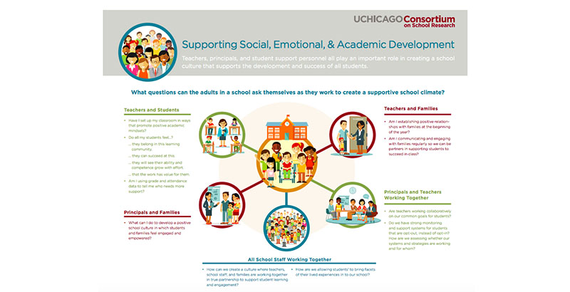 Principals Support Social Emotional >> Ransom That C In Algebra Isn T Just About Students Math Abilities