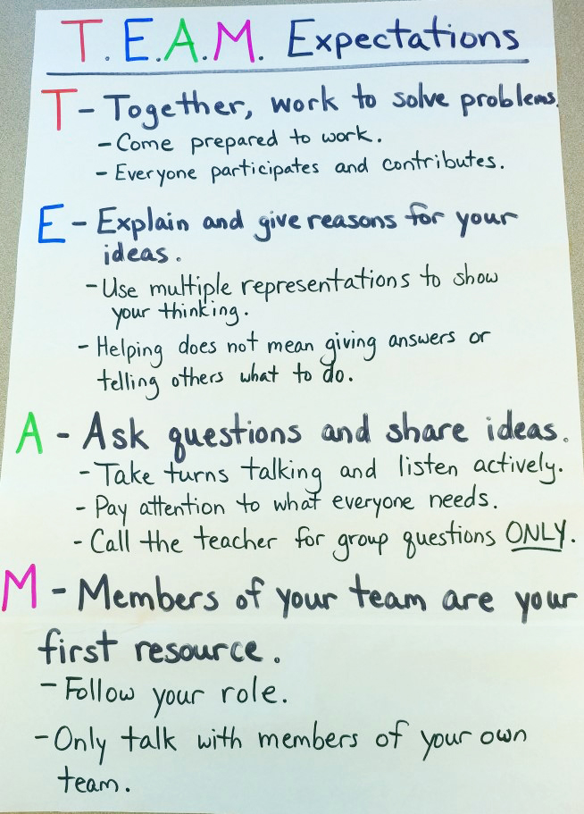 Roicki — For the Kids to Succeed in My Math Class, I Needed to Build Relationships. Here's the Formula I Used: Teacher + Students = Team