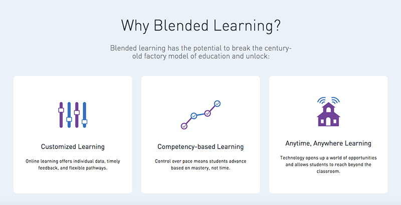 Analysis: Before Jumping on the Ed Tech Bandwagon, Identify Your School's Problem. Then Find the Right Blended Learning Solution