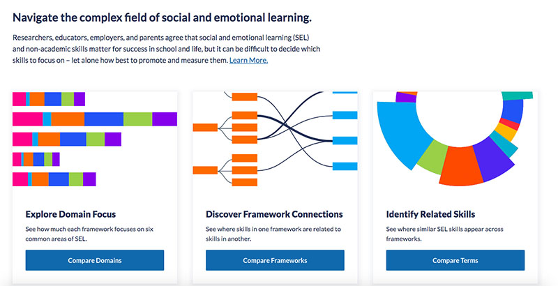 Analysis: Social-Emotional Learning Is Important. But What Do All Those SEL Terms, Concepts & Ideas Actually Mean for the Classroom? New Online Tool Helps Sort Them Out
